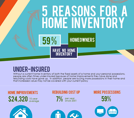 reasons for a home inventory preview (3)