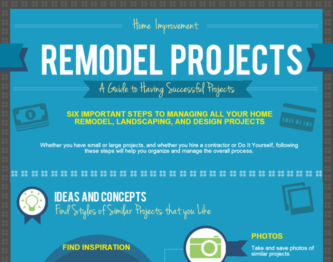 HomeZada Home Improvement Process Infographic
